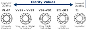 clarity-examples